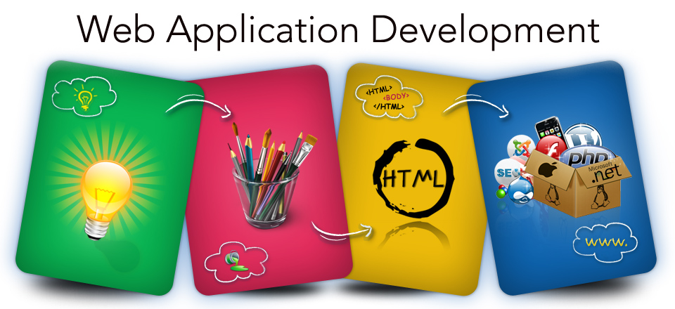 WebApplicationDevelopment
